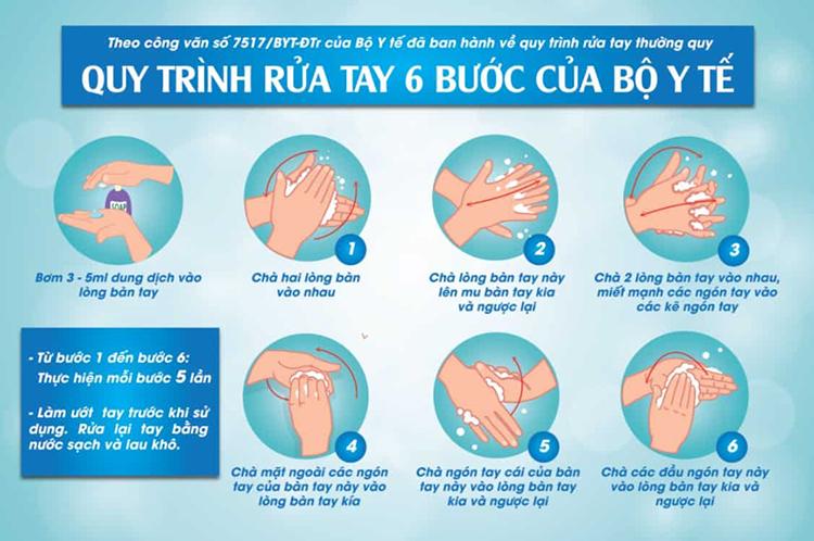 Cách rửa tay giúp phòng ngừa virus corona.