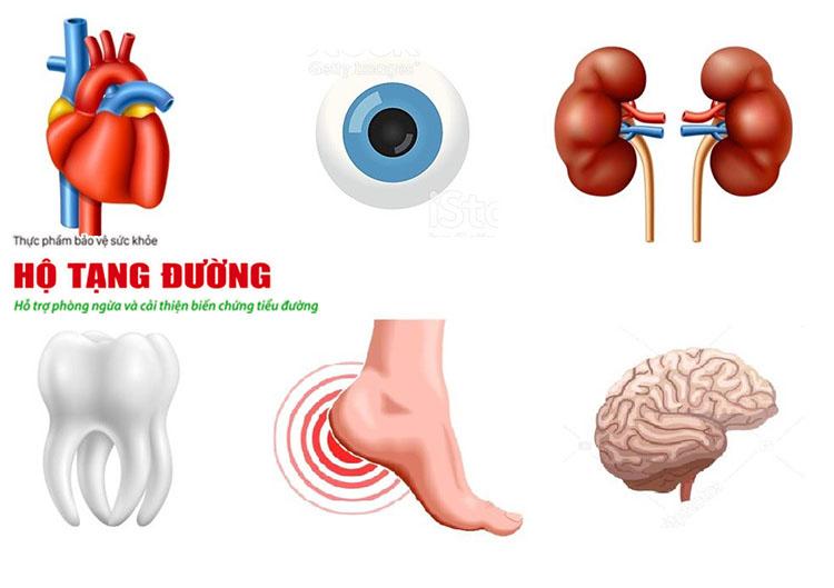 Tiểu đường có thể gây biến chứng trên khắp cơ thể vào những thời điểm khác nhau.
