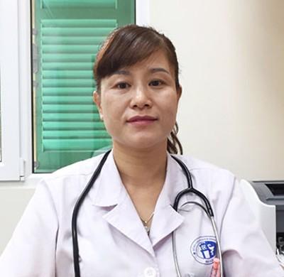 Ths.Bs Nguyễn Thị Thúy Hằng