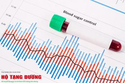 Glucose trong máu bao nhiêu là tiểu đường? (cập nhật mới 2021)
